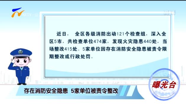 曝光台:存在消防安全隐患 5家单位被责令整改-20211019
